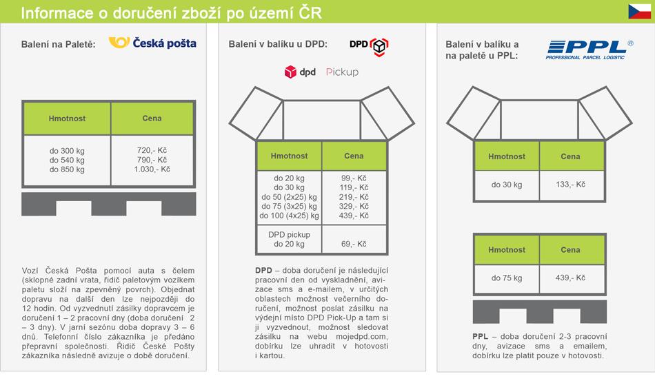 5b6948ac9 Informace o doručení zboží - jiné uspořádání - CZ_2