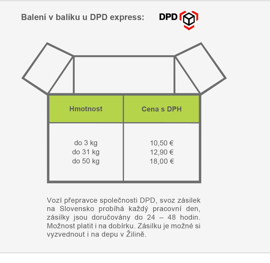 b17be8894 Informace o doručení zboží CZ a SK - jiné uspořádání – V2 - express
